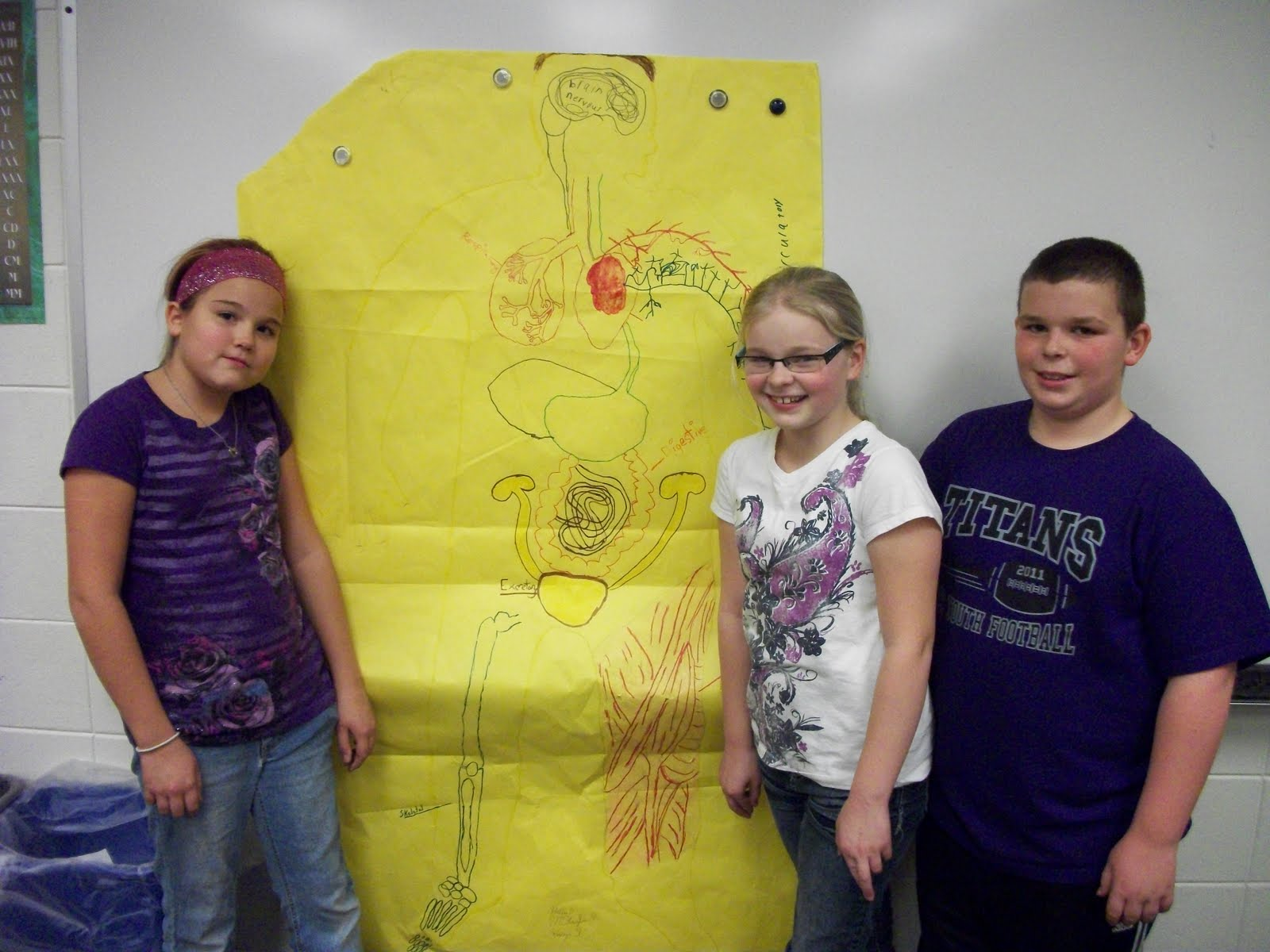 Scc 5th Grade Human Body Final Projects