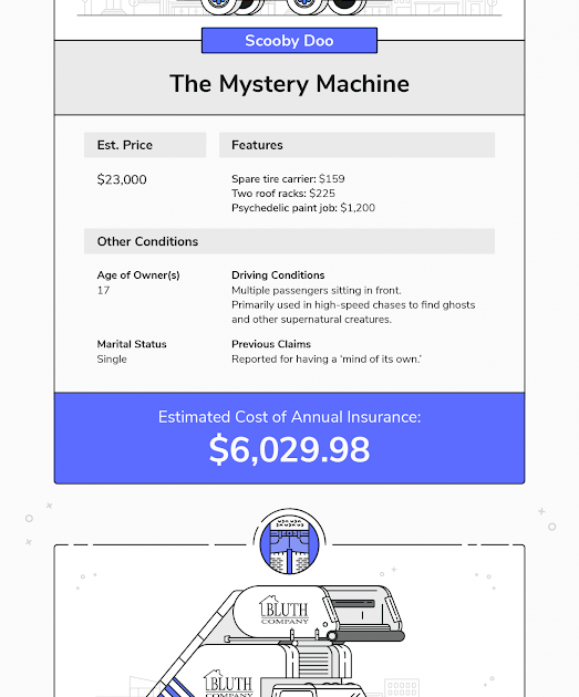 The Real-Life Cost of Fictional Cars- Infographic
