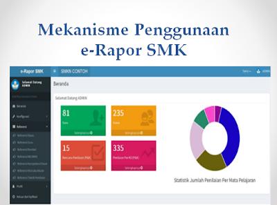 Mekanisme Penggunaan e-Rapor SMK