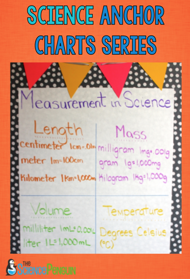 physical science anchor charts � the science penguin