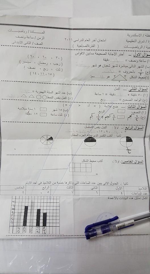 امتحان الرياضيات للصف الثاني الابتدائي الترم الثاني 2016 ادارة شرق الاسكندرية التعليمية 919_n