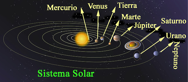 Resultado de imagen de el universo y los planetas