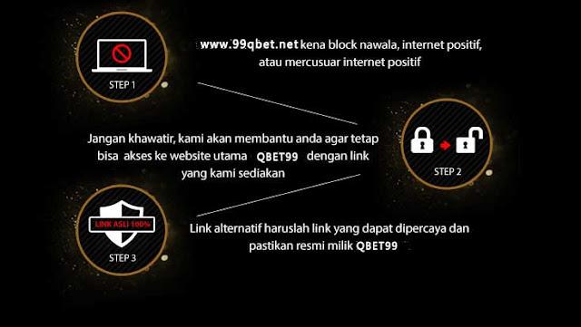 Link Alternatif QBet99