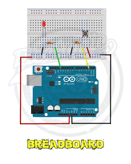 Breadboard: