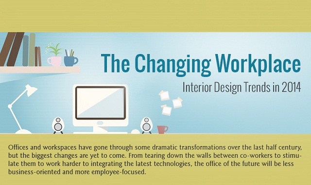 The Changing Workplace #infographic ~ Visualistan