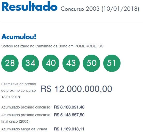 Mega Sena 2003 - Resultado de 10-01-2018