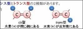 http://www.maff.go.jp/j/syouan/seisaku/trans_fat/t_wakaru/