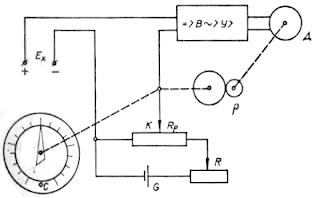 Функциональная схема автоматического потенциометра типа КСПЗ