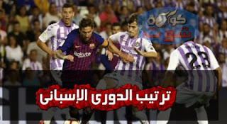 ترتيب الدورى الإسبانى بعد نهاية مباريات الأحد - برشلونة يغرد في الصدارة