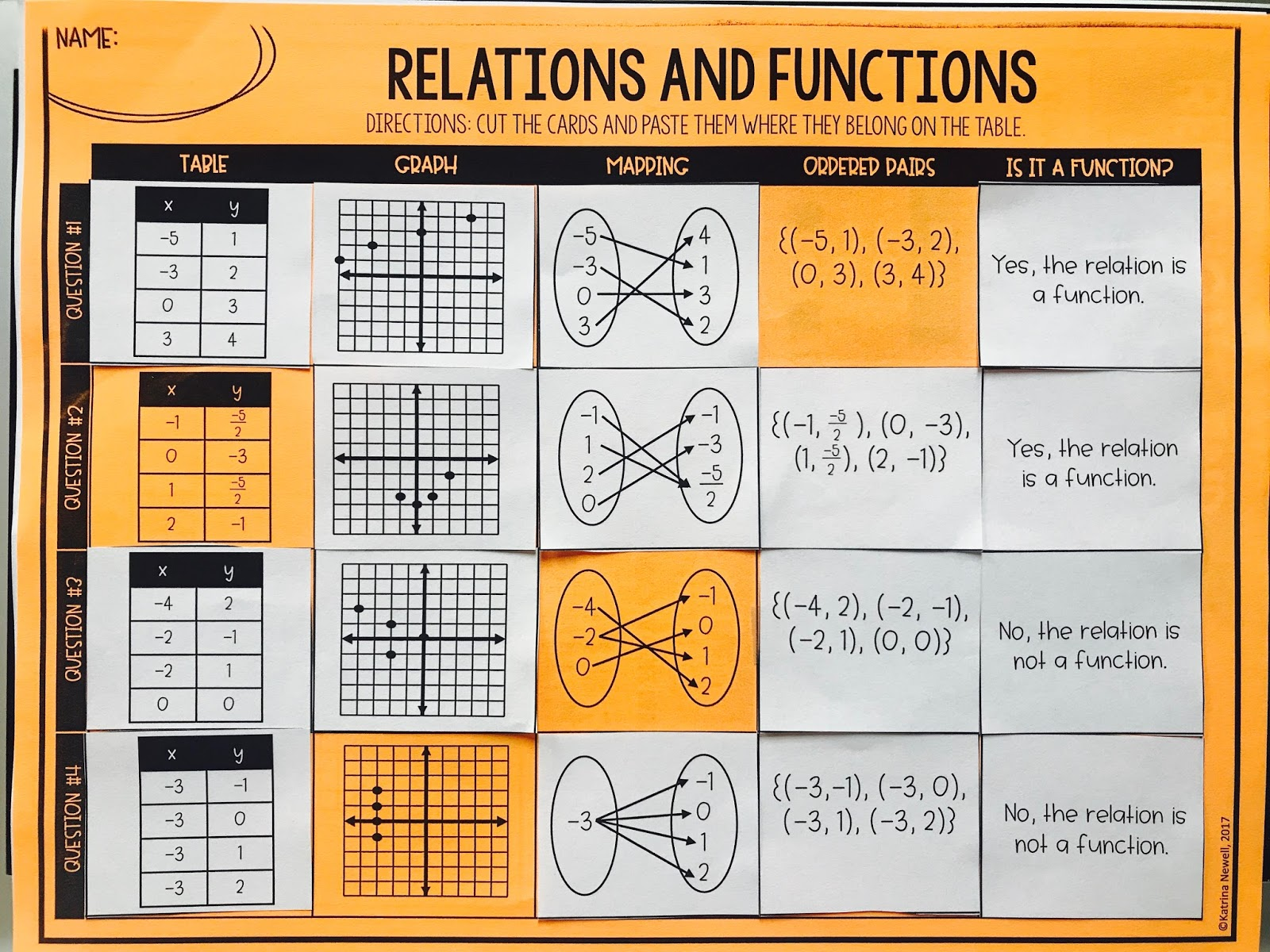 Relations And Functions Card Sort