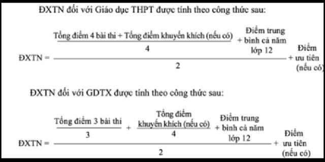 Cách tính điểm xét tốt nghiệp THPT Quốc gia chính xác nhất