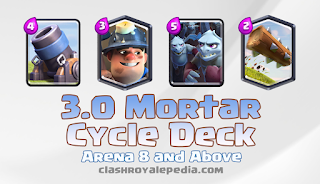 mortar-cycle.png