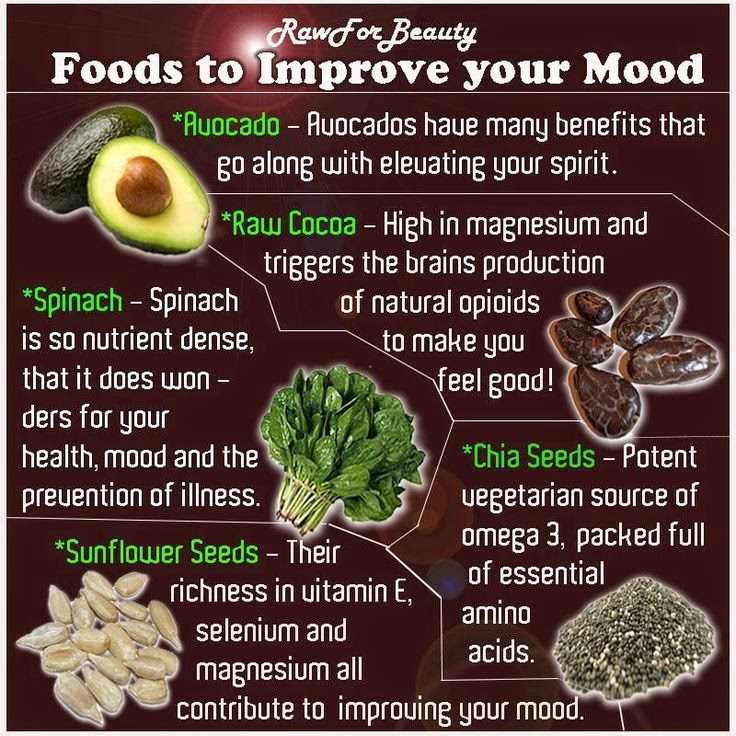 hover_share weight loss - foods to improve your mood