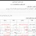 اجابة المادة الاثرائية في التربية الاسلامية للصف الثامن - الفصل الثاني
