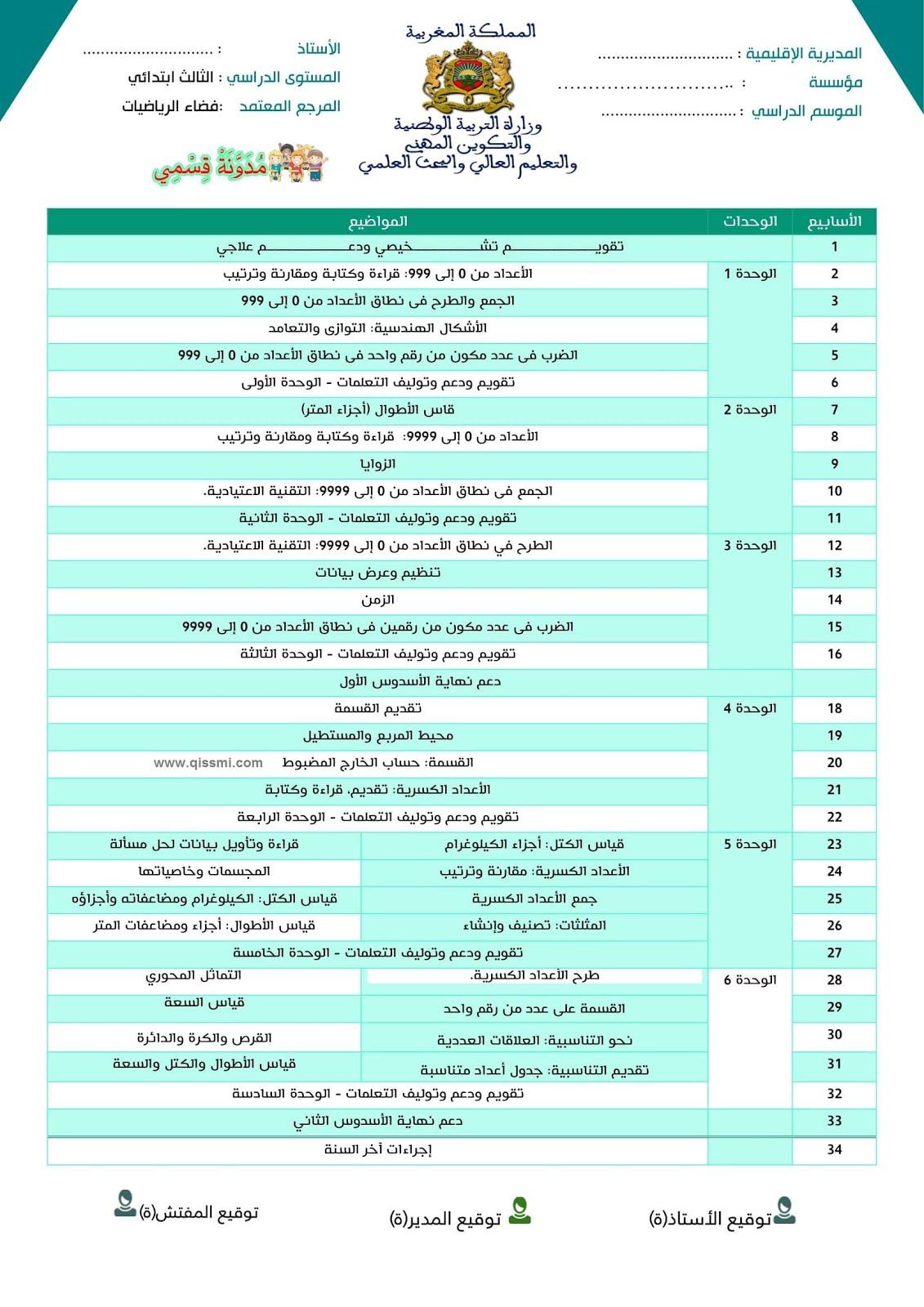 التوزيع السنوي لفضاء الرياضيات للمستوى الثالث بتدائي pdf