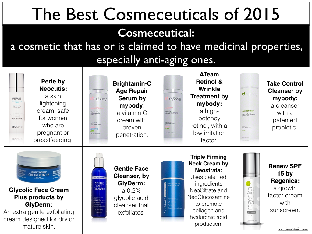 Cosmeceuticals, best anti-aging treatments,