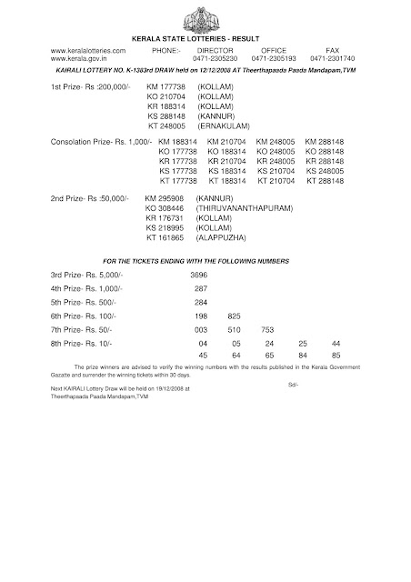 KAIRALI (K-1383) Kerala Lottery Result on December 12, 2008.