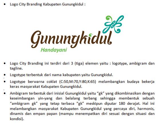 gunungkidul city branding