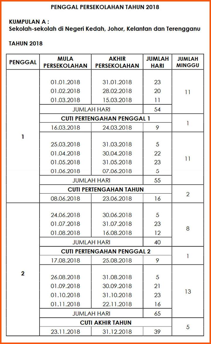 Jadual Penggal Persekolahan 2018 - Sekolah Kumpulan A