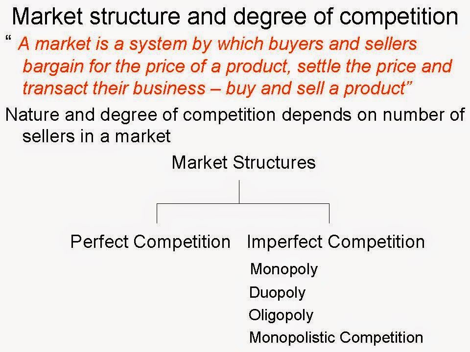 market structures and price out determination The labor market and wage determination wages under differing market structures monopoly  which otherwise would be sold at a higher price.