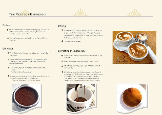 Tips for making Espresso at home