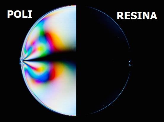 59c8213424782 Pontualmente algumas lentes em policarbonato precisam ser substituídas por outras  resinas devido ao efeito desconfortável da birrefringência (tensão de ...