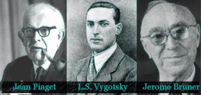 Jean Piaget, Brunner, Vygotsky