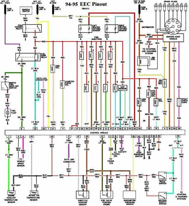 1995 mustang gt radio wiring diagram