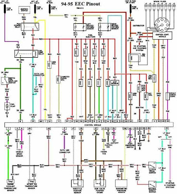 2012 ford mustang wiring diagram section 5 ford mustang gt 5.0 l 1994-1995 eec pinout wiring diagram ... #12