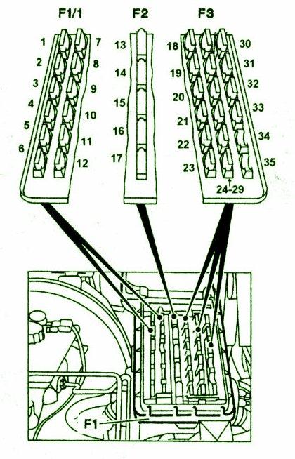 Fuse Box Diagram Mercedes C CLass Wiper 1995 ~ Mercedes