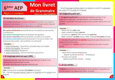 ملخصات دروس اللغة الفرنسية للسادس ابتدائي: livret de grammaire