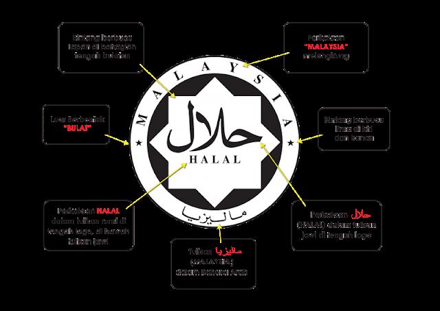Panduan Kenali Ciri-Ciri Logo Halal JAKIM Malaysia