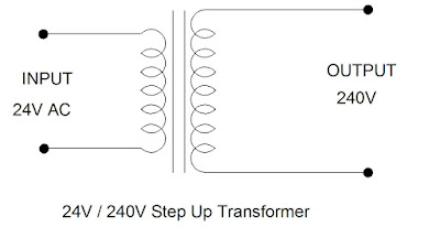 use a Step Down Transformer as a Step Up Transformer