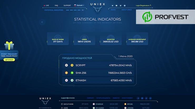 Новое оборудование в Uniex