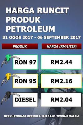 Harga Runcit Produk Petroleum (31 Ogos 2017 - 06 September 2017)