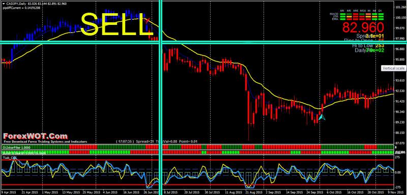 Forex-RSI-Trading-BUY