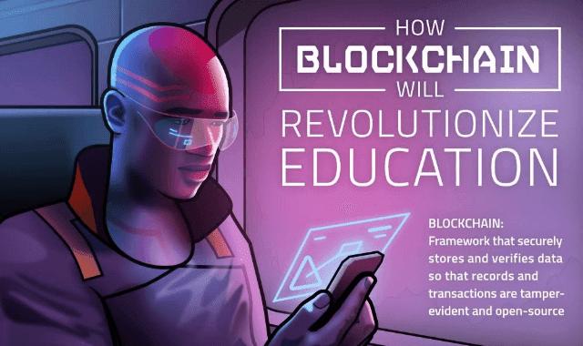 How Blockchain Will Revolutionize Education