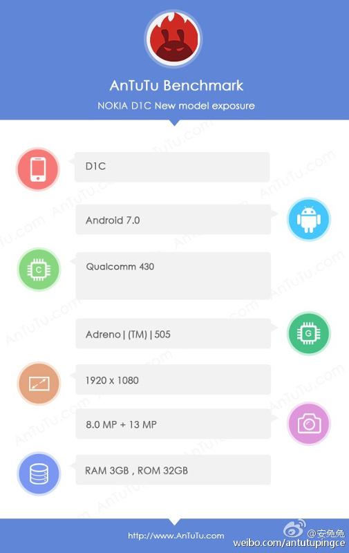 bocoran-spesifikasi-nokia-android-d1c