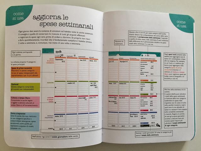 Kakebo: l'agenda dei conti di casa