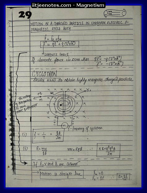 Magnetism Notes IITJEE 4