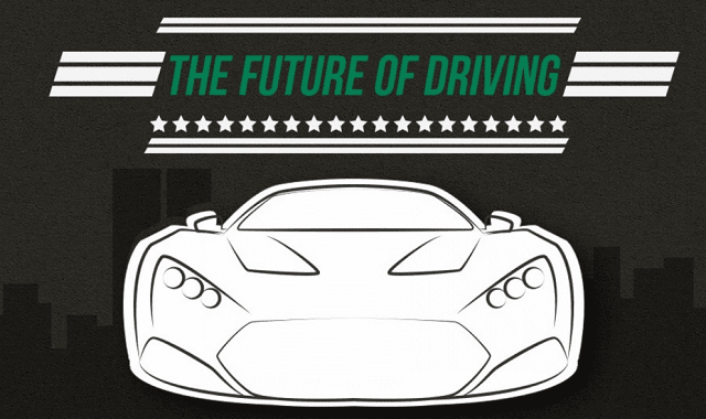The Future of Driving – Top Tech Shaping Motoring Industry