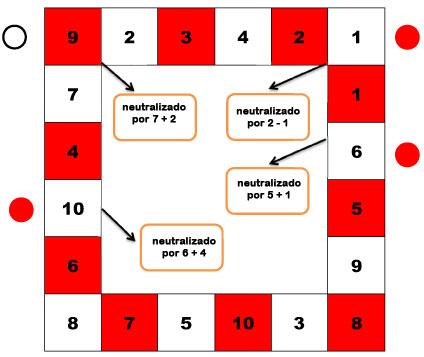 Juegos Matematicos Para Ninos De 8 A 9 Anos Club Caracol