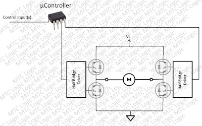 industrial control systems schematic control system layout