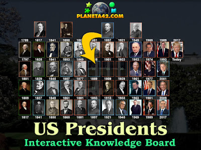 All the US Presidents by Dates