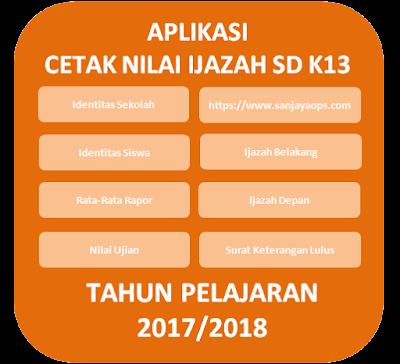 Aplikasi-pengolahan-nilai-ijazah-sd-k13-2018