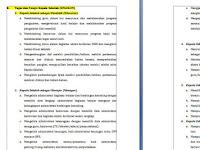 Berkas Sekolah : Tugas dan Fungsi Kepala Sekolah ( EMASLIM )
