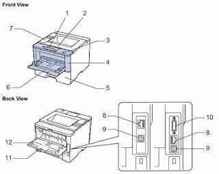 Download Brother HL-L5200DW Manual PDF
