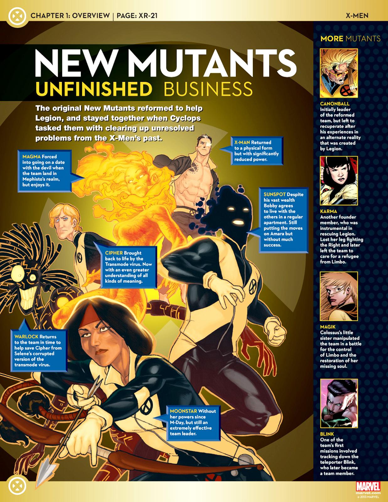 Xmen New Mutants