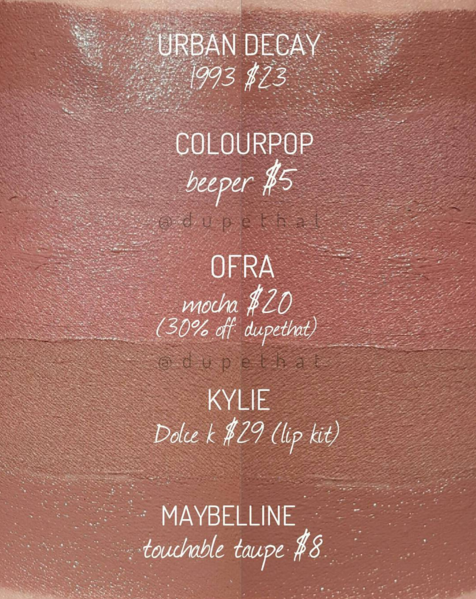 Dupethat: Kylie Lip Kit Dolce K Dupes