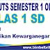 Soal UTS PKN Online Kelas 1 SD Semester 1 ( Ganjil ) - Langsung Ada Nilainya